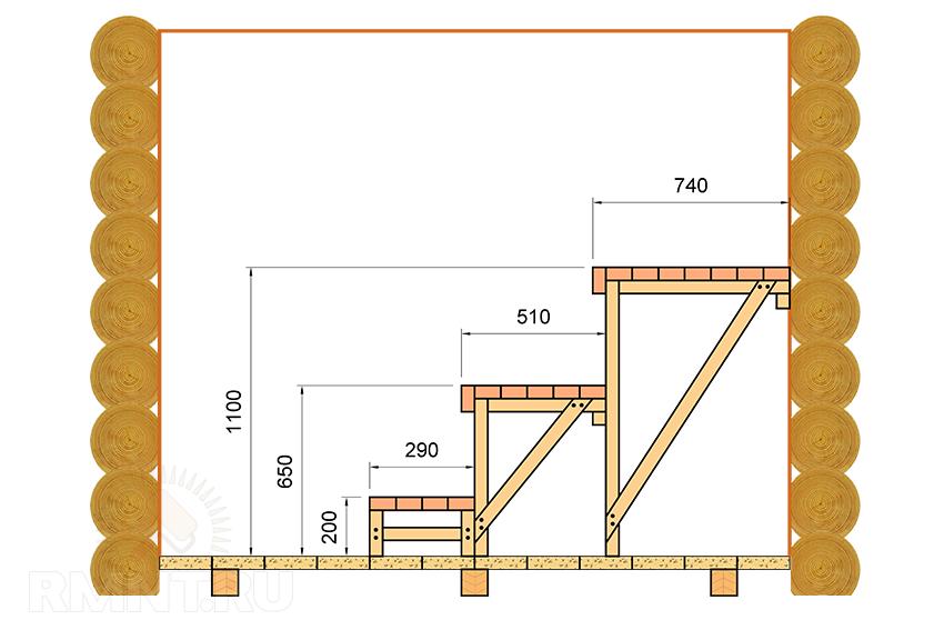Как сделать полок для бани размеры 368